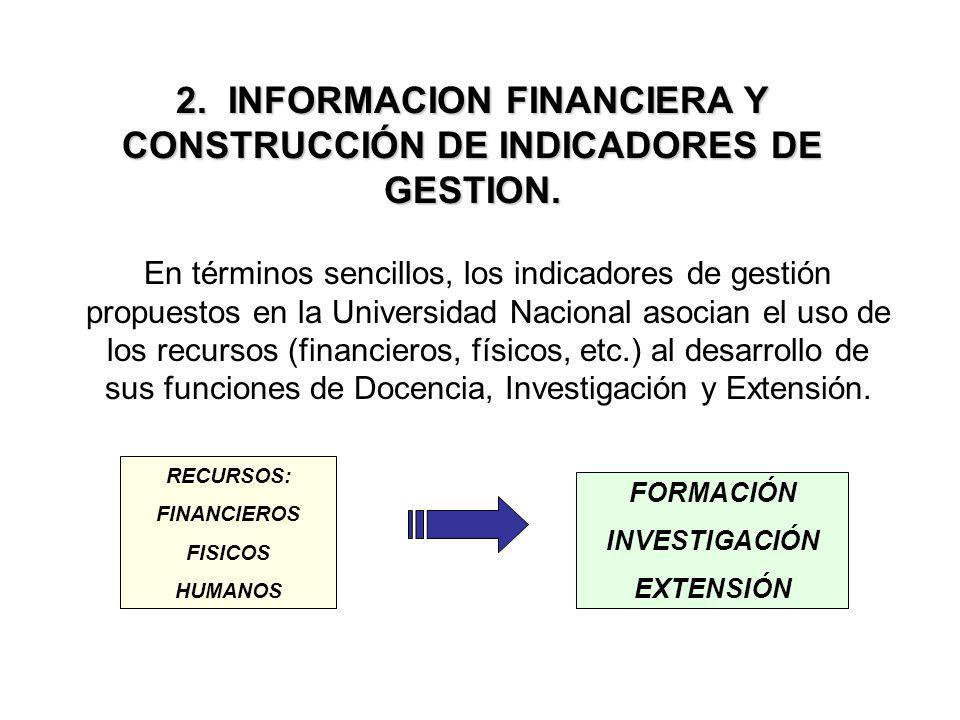 2. INFORMACION FINANCIERA Y CONSTRUCCIÓN DE INDICADORES DE GESTION.