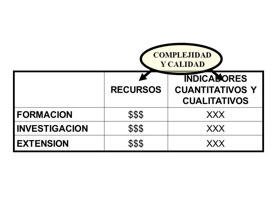 INDICADORES CUANTITATIVOS Y CUALITATIVOS