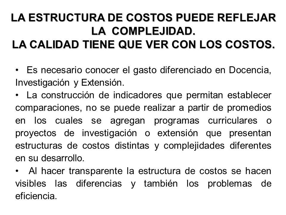 LA ESTRUCTURA DE COSTOS PUEDE REFLEJAR LA COMPLEJIDAD.