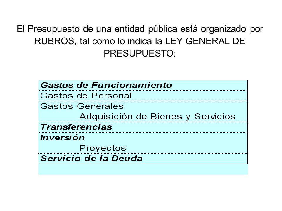El Presupuesto de una entidad pública está organizado por RUBROS, tal como lo indica la LEY GENERAL DE PRESUPUESTO: