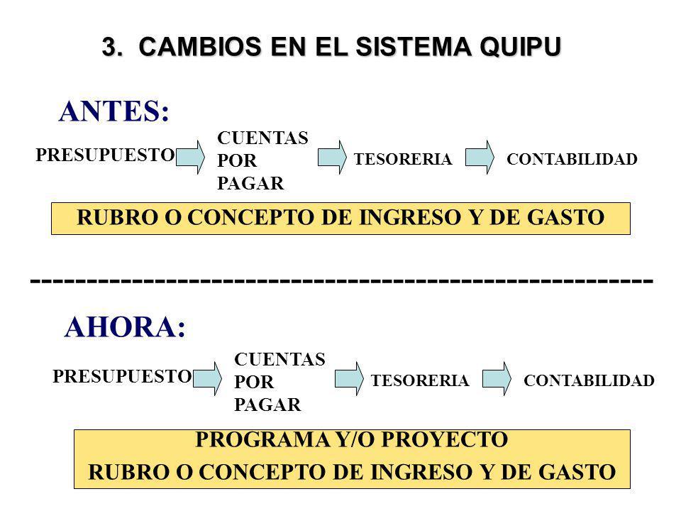 3. CAMBIOS EN EL SISTEMA QUIPU