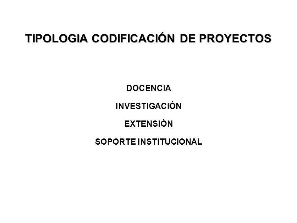 TIPOLOGIA CODIFICACIÓN DE PROYECTOS SOPORTE INSTITUCIONAL