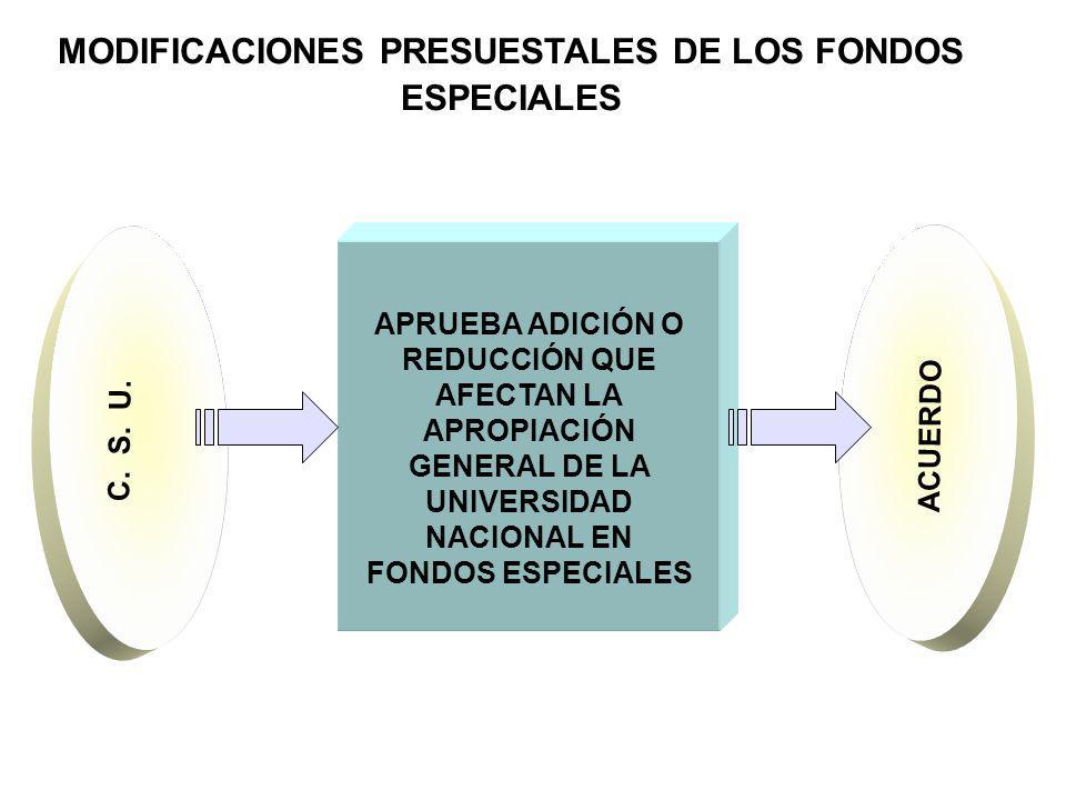 MODIFICACIONES PRESUESTALES DE LOS FONDOS ESPECIALES