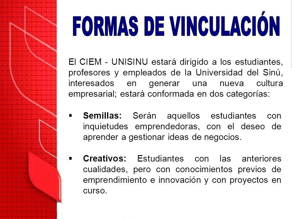 FORMAS DE VINCULACIÓN