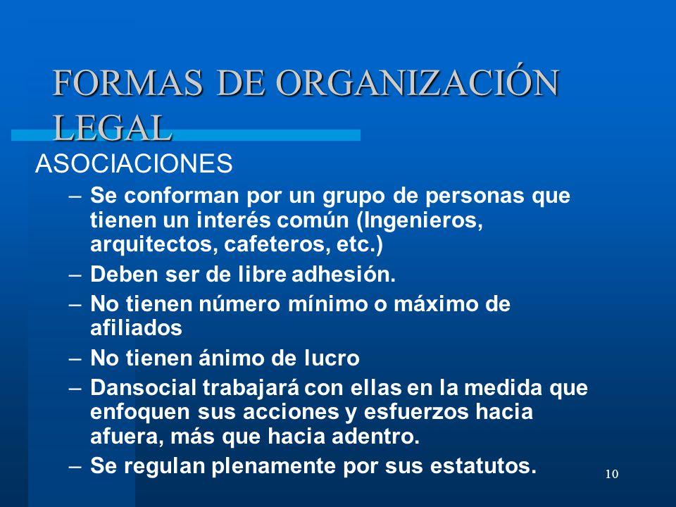 FORMAS DE ORGANIZACIÓN LEGAL