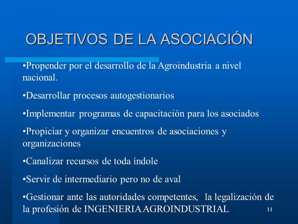 OBJETIVOS DE LA ASOCIACIÓN