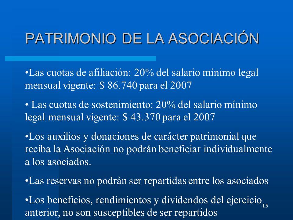 PATRIMONIO DE LA ASOCIACIÓN