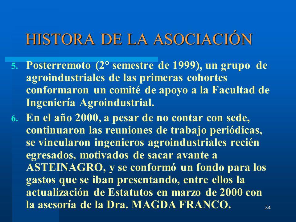 HISTORA DE LA ASOCIACIÓN