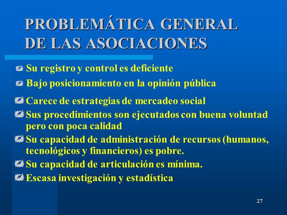 PROBLEMÁTICA GENERAL DE LAS ASOCIACIONES