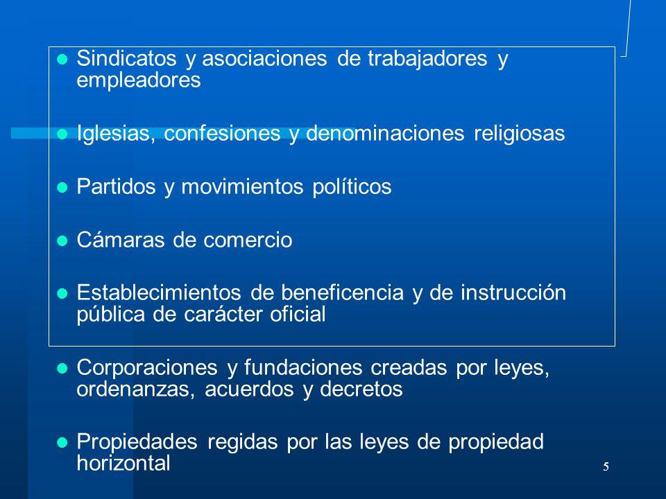 Sindicatos y asociaciones de trabajadores y empleadores