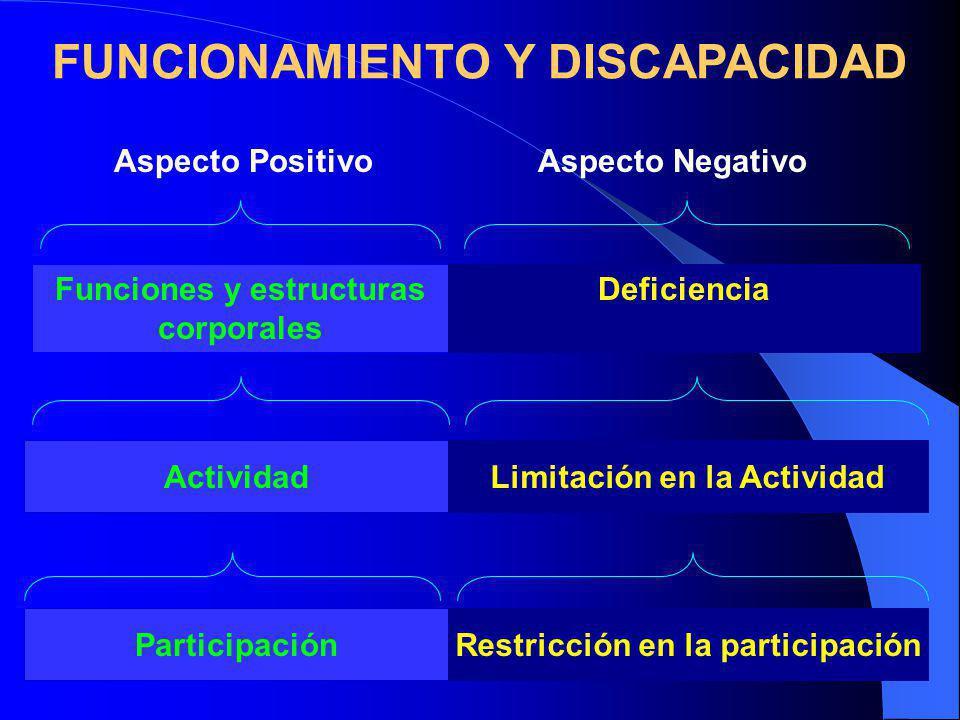 FUNCIONAMIENTO Y DISCAPACIDAD