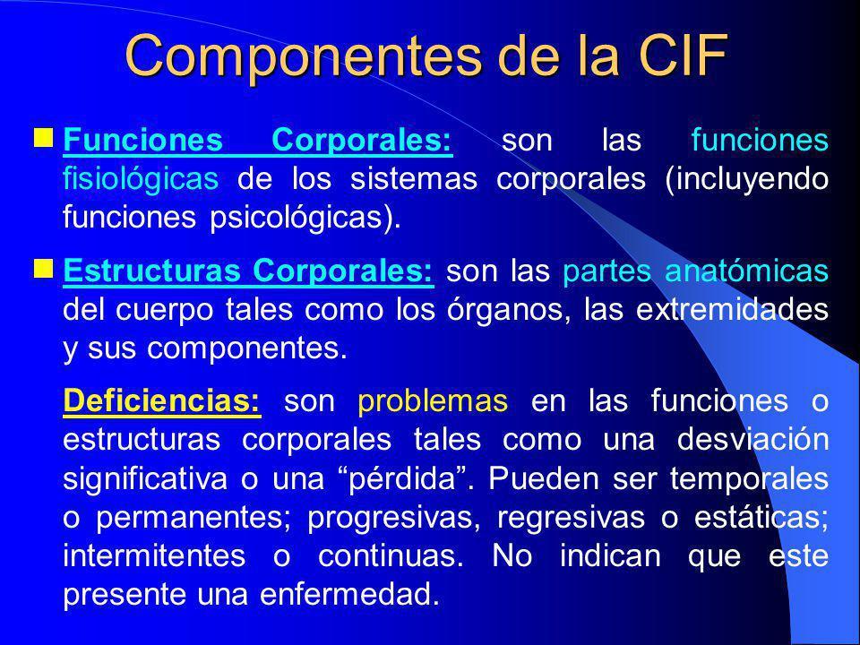 Componentes de la CIF Funciones Corporales: son las funciones fisiológicas de los sistemas corporales (incluyendo funciones psicológicas).