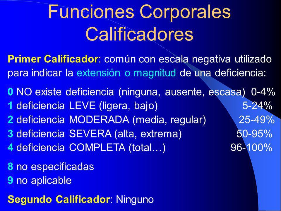 Funciones Corporales Calificadores