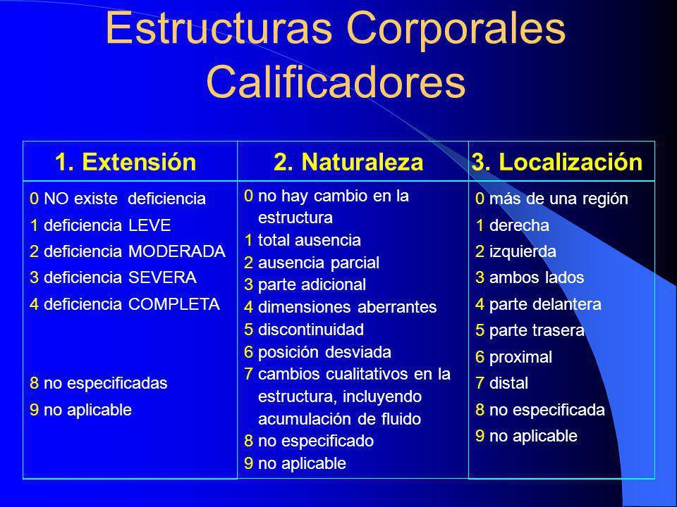Estructuras Corporales Calificadores