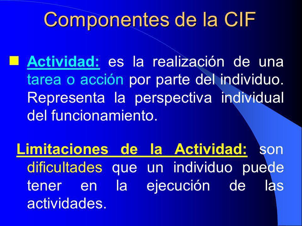 Componentes de la CIF
