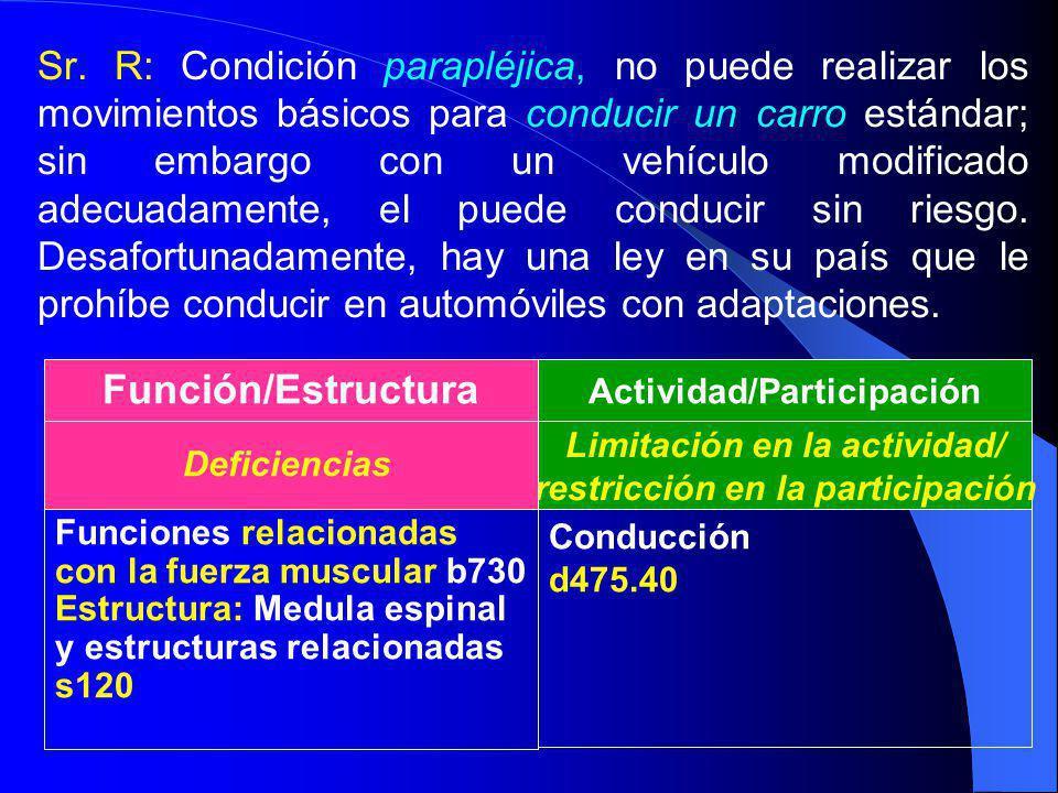 Sr. R: Condición parapléjica, no puede realizar los movimientos básicos para conducir un carro estándar; sin embargo con un vehículo modificado adecuadamente, el puede conducir sin riesgo. Desafortunadamente, hay una ley en su país que le prohíbe conducir en automóviles con adaptaciones.