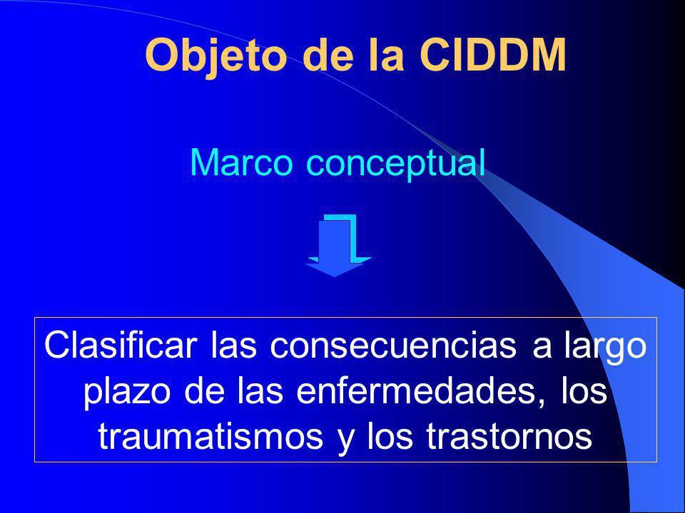 Objeto de la CIDDM Marco conceptual