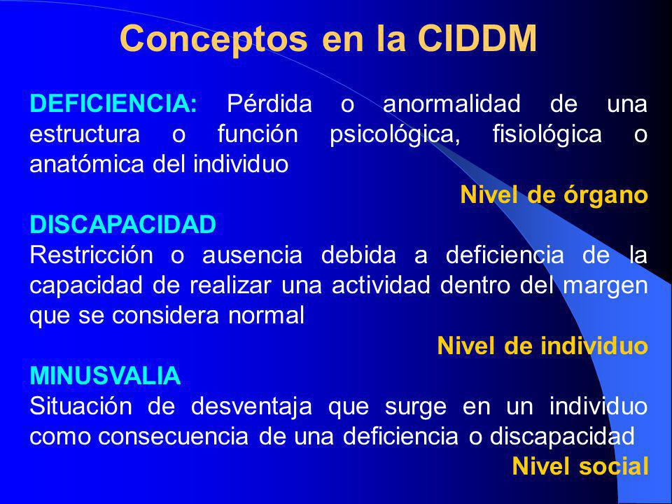 Conceptos en la CIDDM DEFICIENCIA: Pérdida o anormalidad de una estructura o función psicológica, fisiológica o anatómica del individuo.