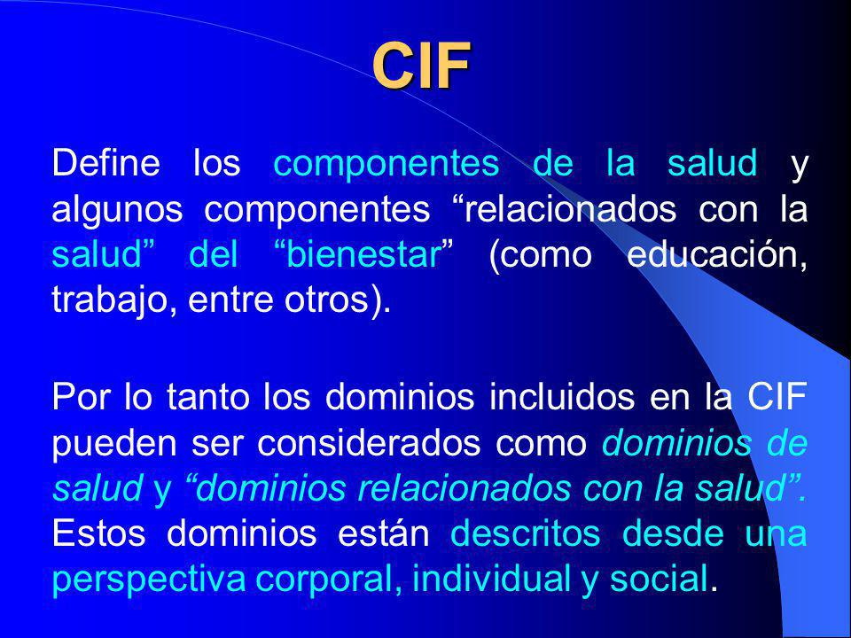 CIF Define los componentes de la salud y algunos componentes relacionados con la salud del bienestar (como educación, trabajo, entre otros).