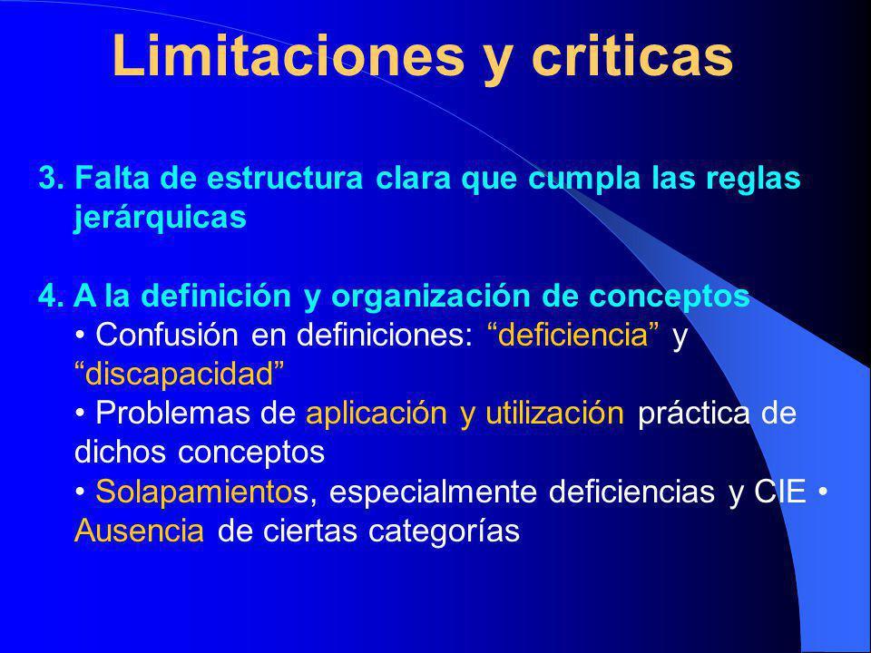 Limitaciones y criticas