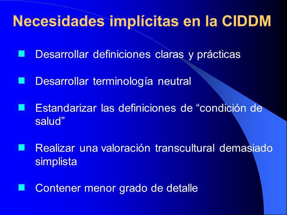Necesidades implícitas en la CIDDM