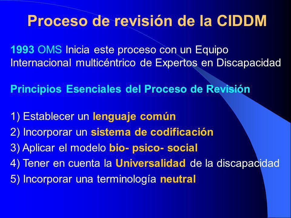 Proceso de revisión de la CIDDM