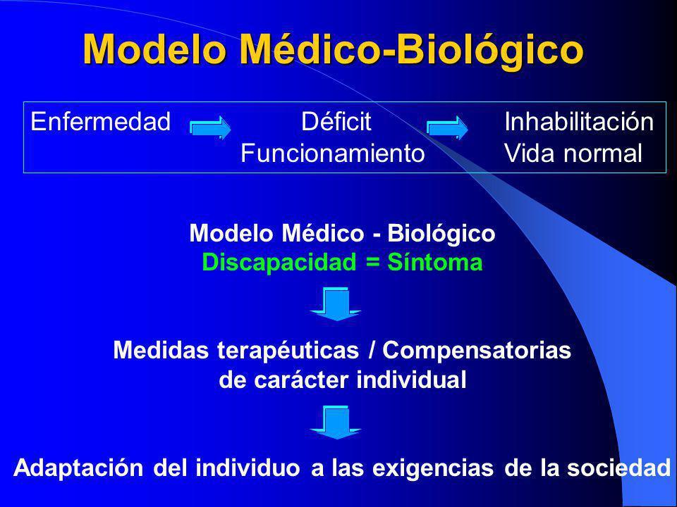 Modelo Médico-Biológico