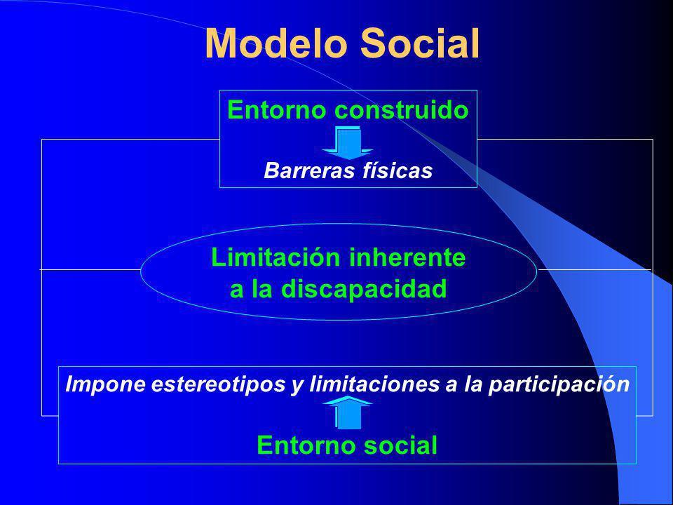 Modelo Social Entorno construido