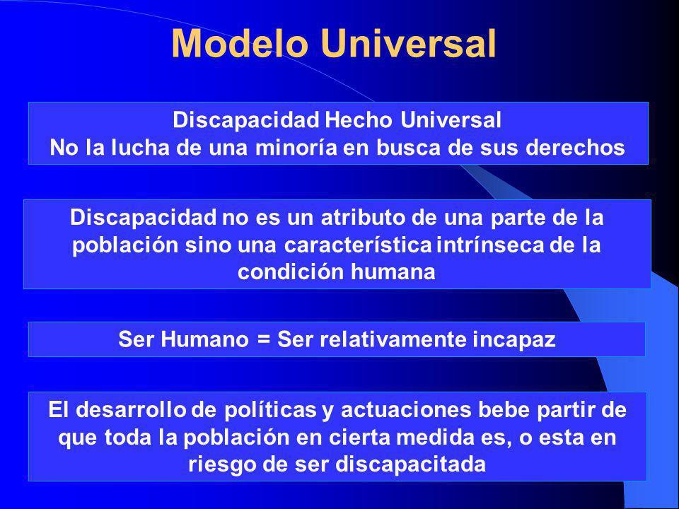 Modelo Universal Discapacidad Hecho Universal