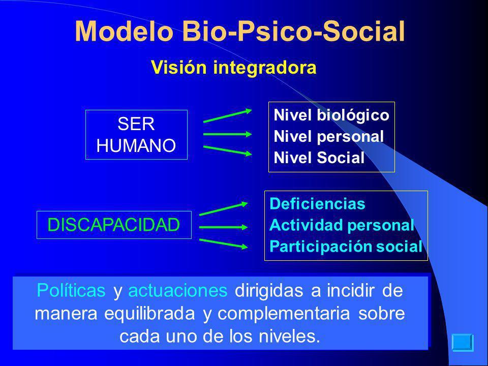 Modelo Bio-Psico-Social