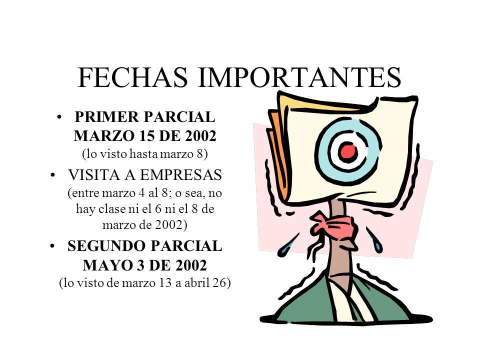 FECHAS IMPORTANTES PRIMER PARCIAL MARZO 15 DE 2002 (lo visto hasta marzo 8)
