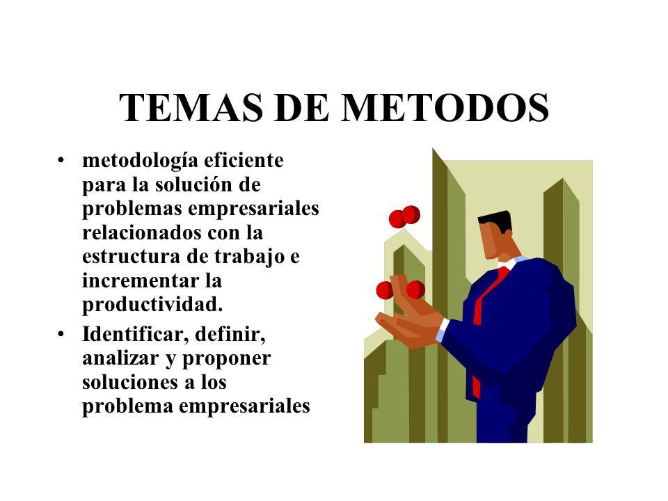 TEMAS DE METODOS