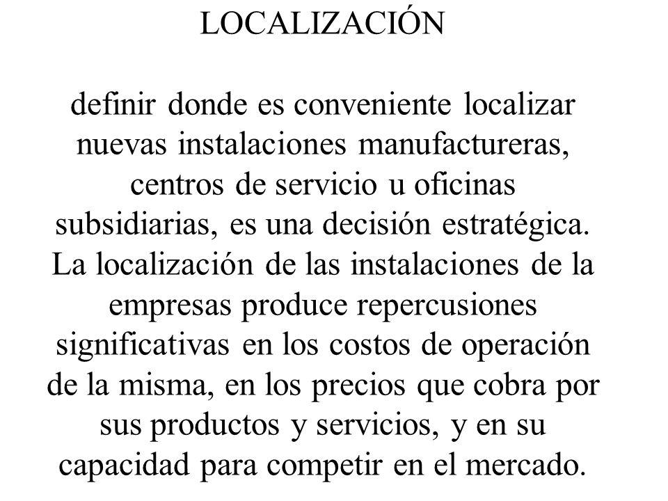 LOCALIZACIÓN definir donde es conveniente localizar nuevas instalaciones manufactureras, centros de servicio u oficinas subsidiarias, es una decisión estratégica.