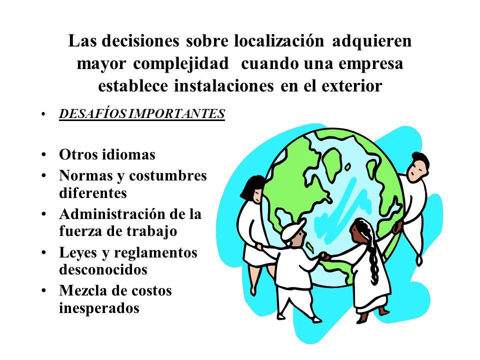 Las decisiones sobre localización adquieren mayor complejidad cuando una empresa establece instalaciones en el exterior