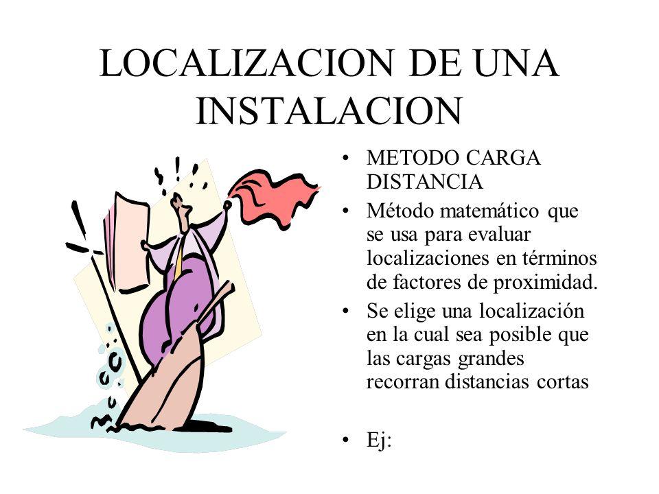 LOCALIZACION DE UNA INSTALACION