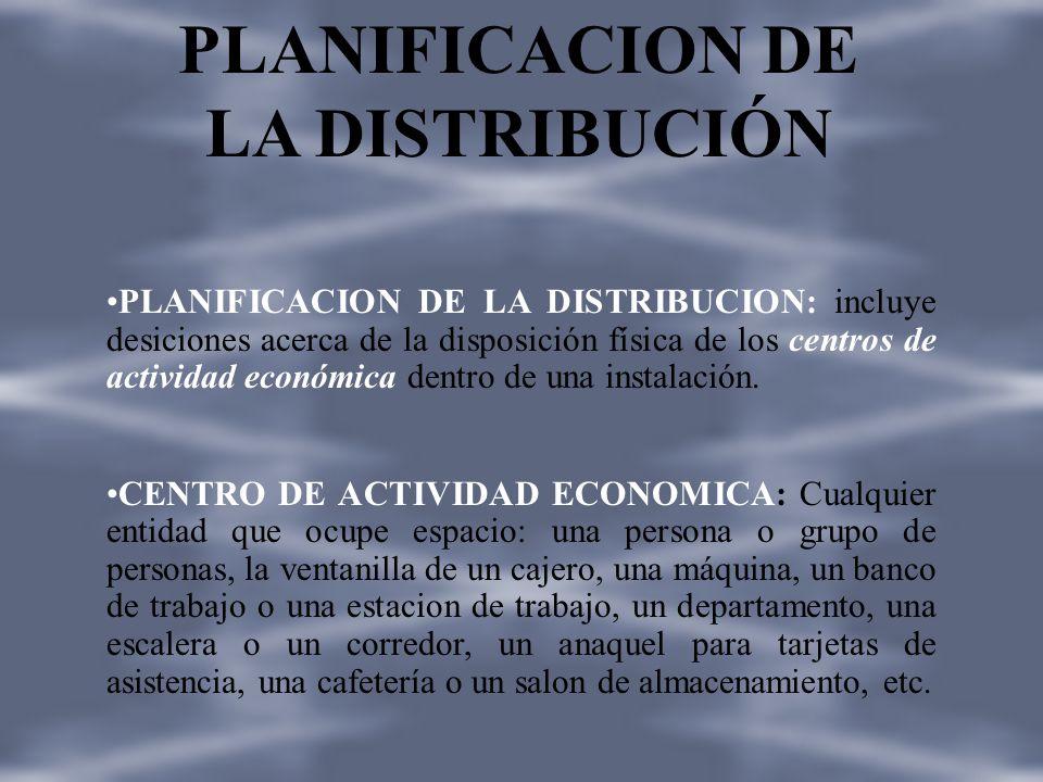 PLANIFICACION DE LA DISTRIBUCIÓN