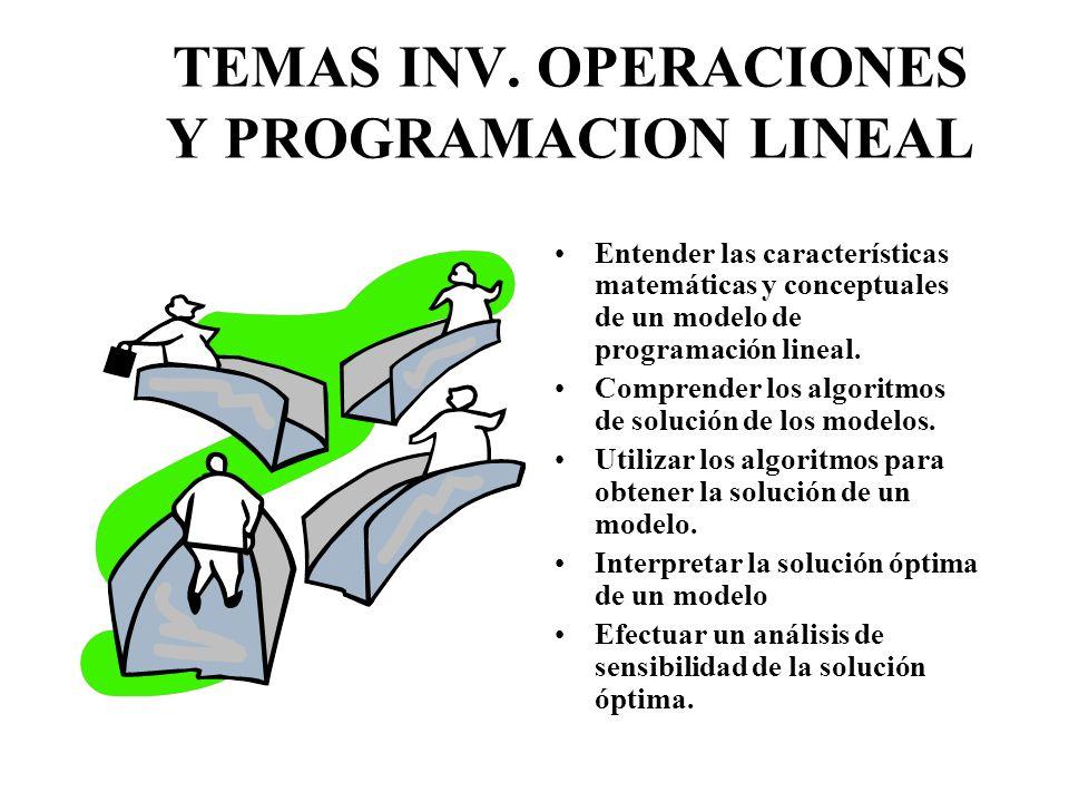 TEMAS INV. OPERACIONES Y PROGRAMACION LINEAL