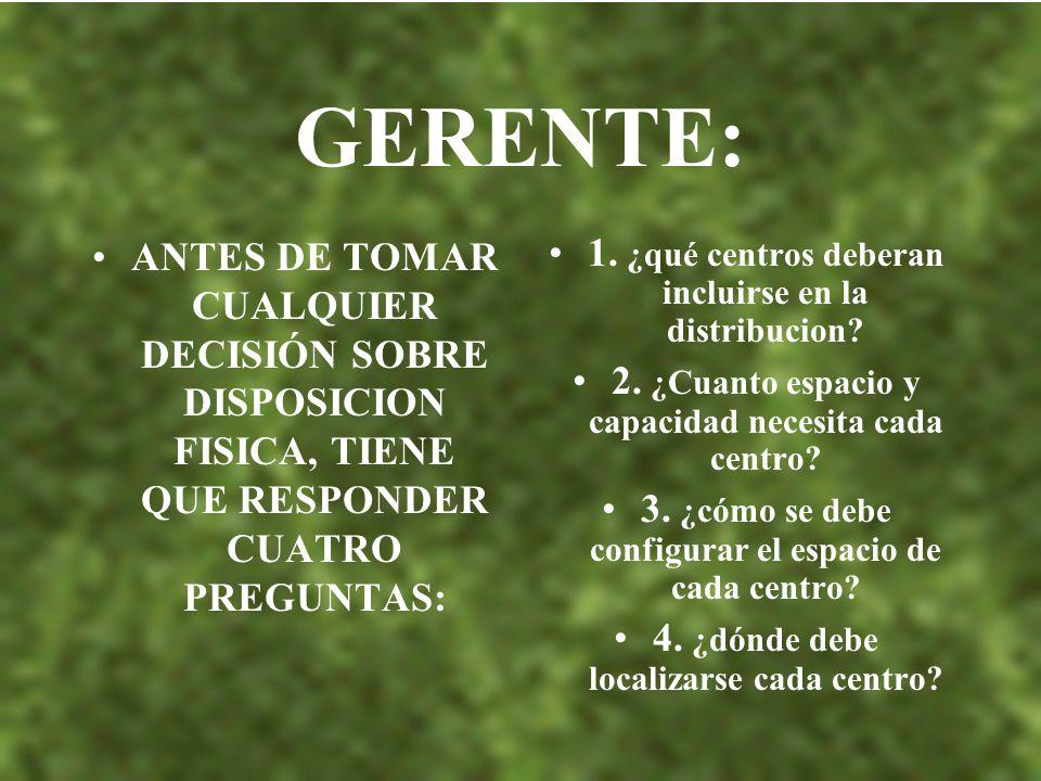 GERENTE: ANTES DE TOMAR CUALQUIER DECISIÓN SOBRE DISPOSICION FISICA, TIENE QUE RESPONDER CUATRO PREGUNTAS: