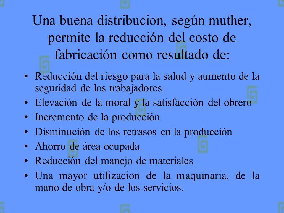 Una buena distribucion, según muther, permite la reducción del costo de fabricación como resultado de:
