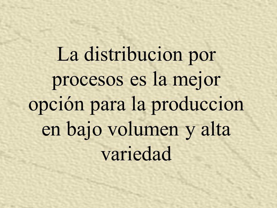 La distribucion por procesos es la mejor opción para la produccion en bajo volumen y alta variedad