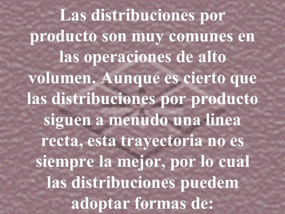 Las distribuciones por producto son muy comunes en las operaciones de alto volumen.