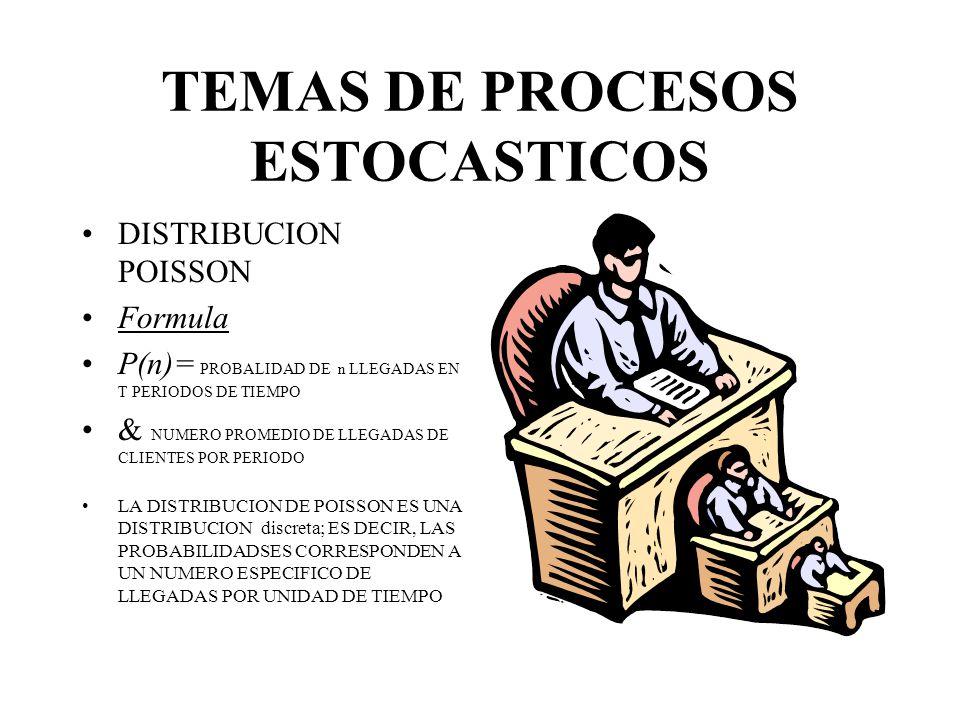 TEMAS DE PROCESOS ESTOCASTICOS
