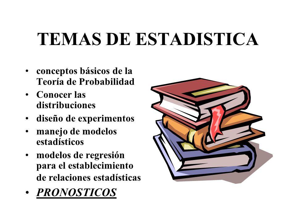 TEMAS DE ESTADISTICA PRONOSTICOS