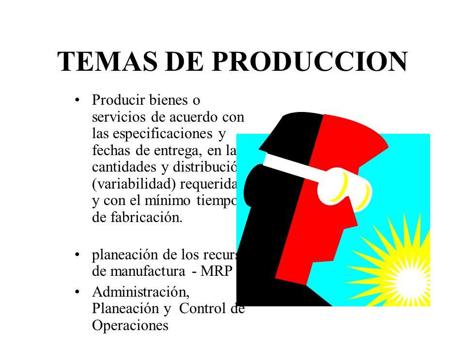 TEMAS DE PRODUCCION