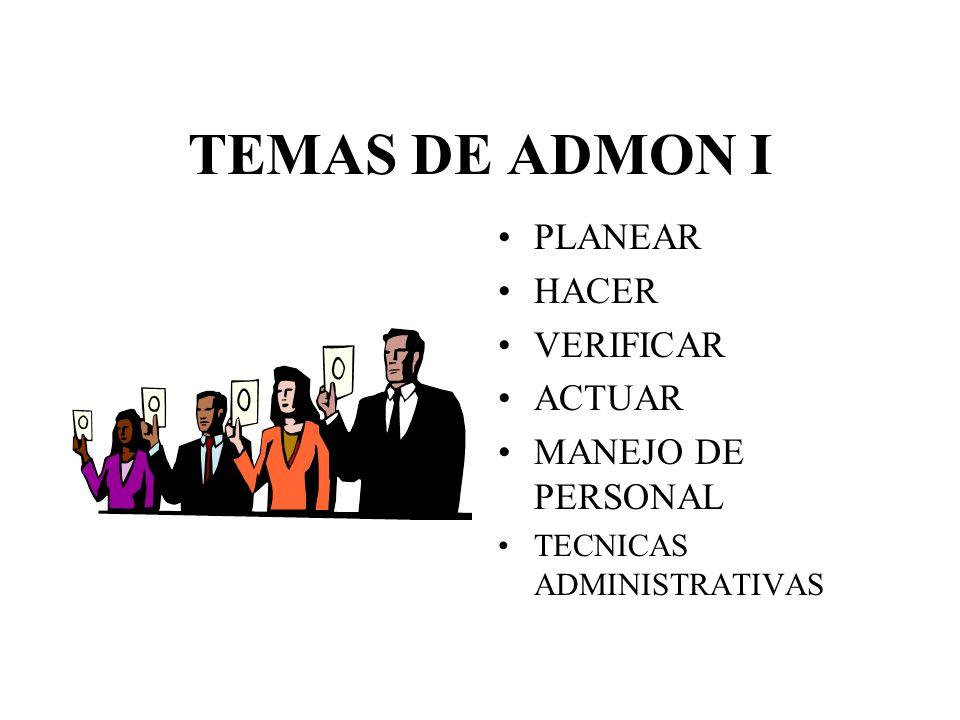 TEMAS DE ADMON I PLANEAR HACER VERIFICAR ACTUAR MANEJO DE PERSONAL