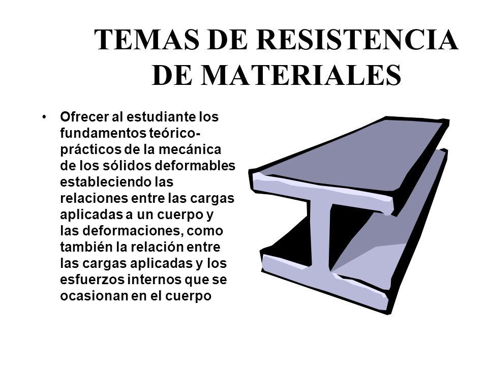 TEMAS DE RESISTENCIA DE MATERIALES