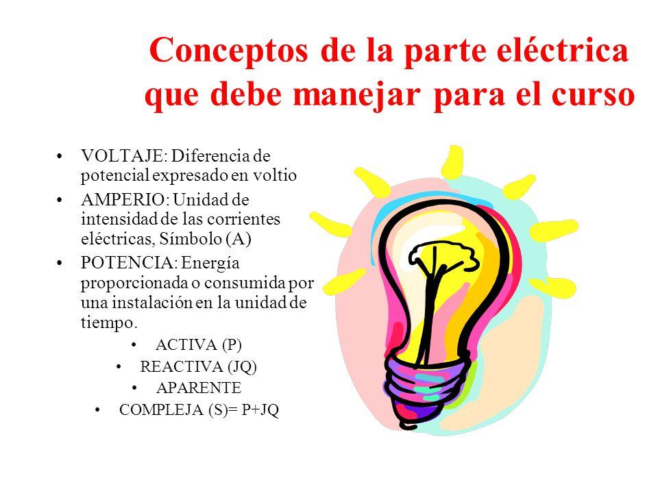 Conceptos de la parte eléctrica que debe manejar para el curso