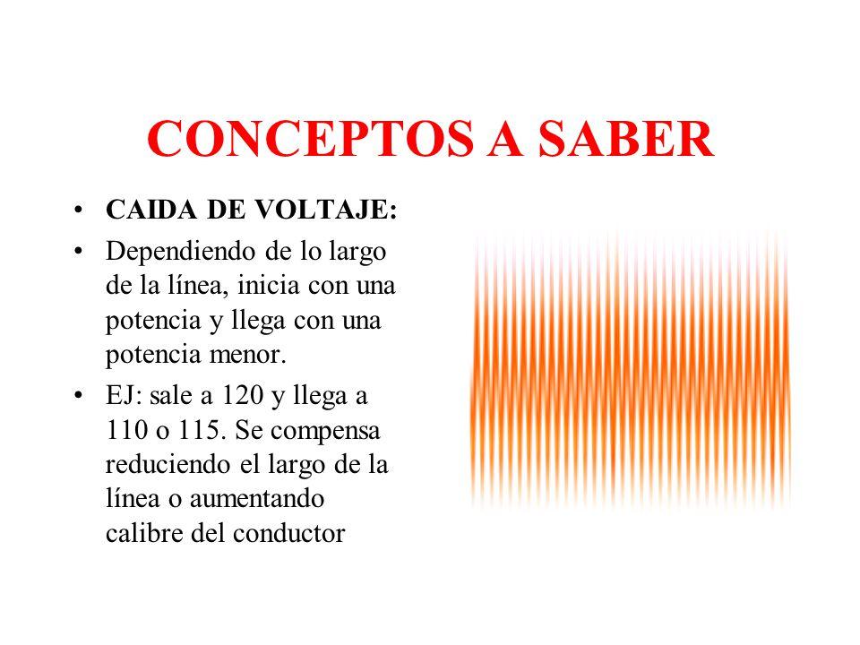 CONCEPTOS A SABER CAIDA DE VOLTAJE: