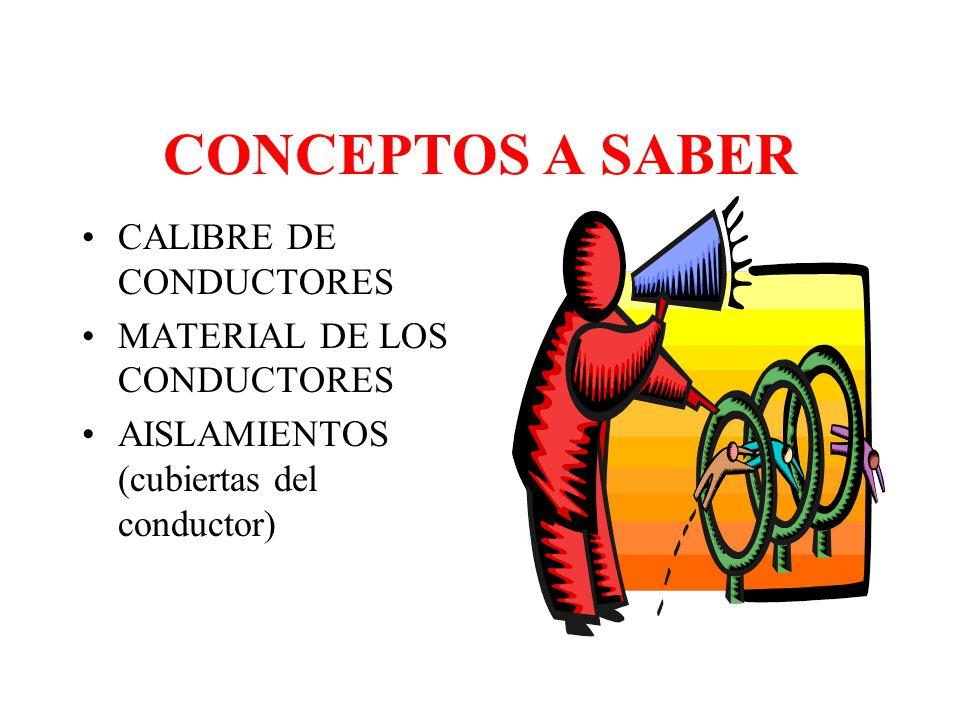 CONCEPTOS A SABER CALIBRE DE CONDUCTORES MATERIAL DE LOS CONDUCTORES
