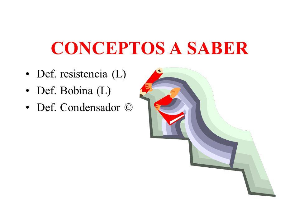 CONCEPTOS A SABER Def. resistencia (L) Def. Bobina (L)